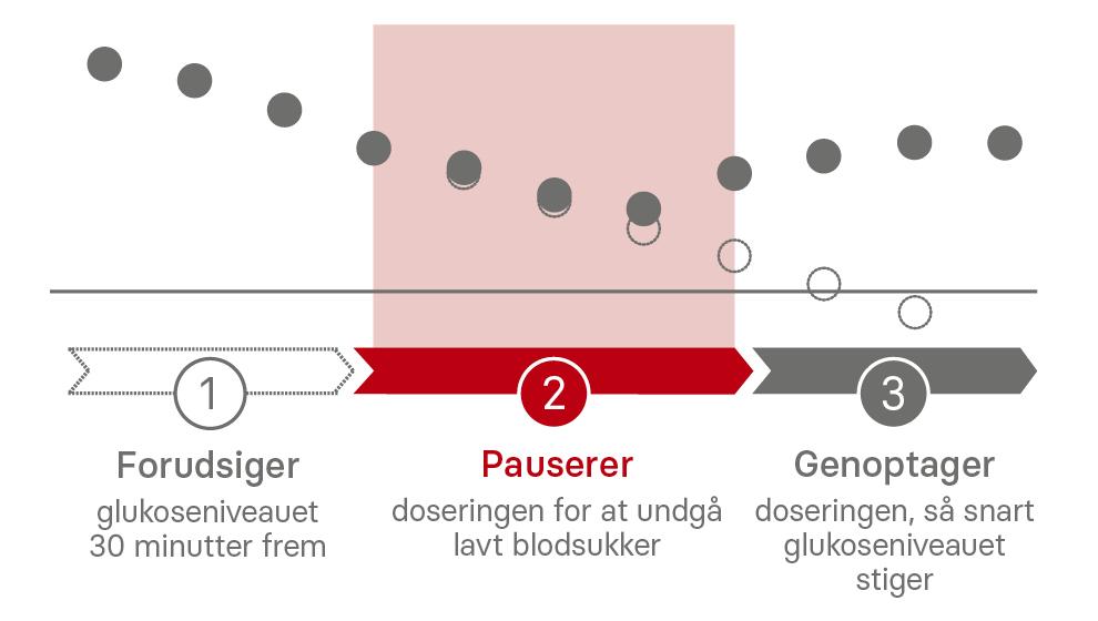 rubin medical basal-iq graf